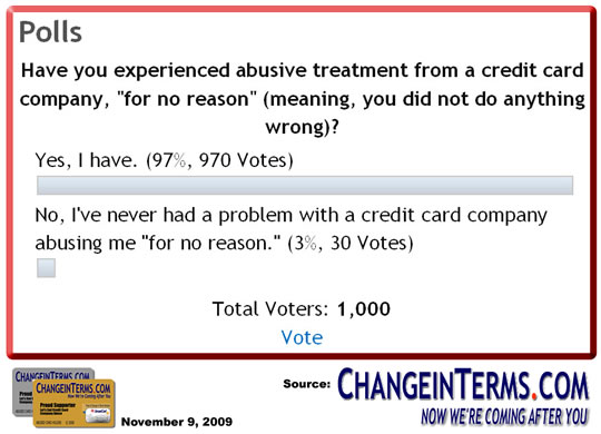 "ChangeInTerms.com Site Poll -- ""Have you been abused by credit card company for no reason?"""